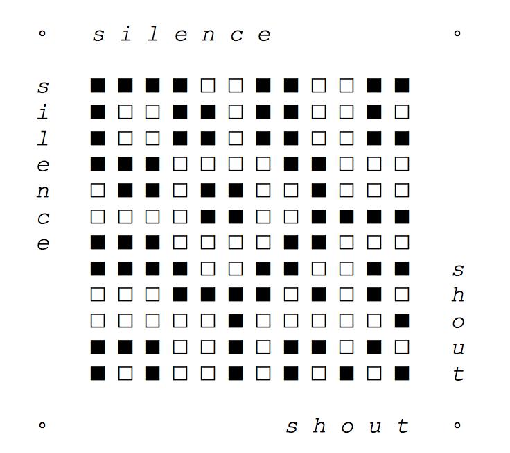 Ladislav Nebsky shout-silence